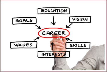 CAREER_MANAGEMENT